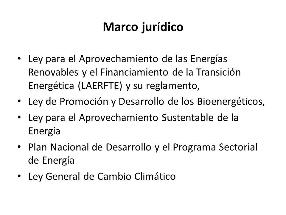 Marco jurídico Ley para el Aprovechamiento de las Energías Renovables y el Financiamiento de la Transición Energética (LAERFTE) y su reglamento,