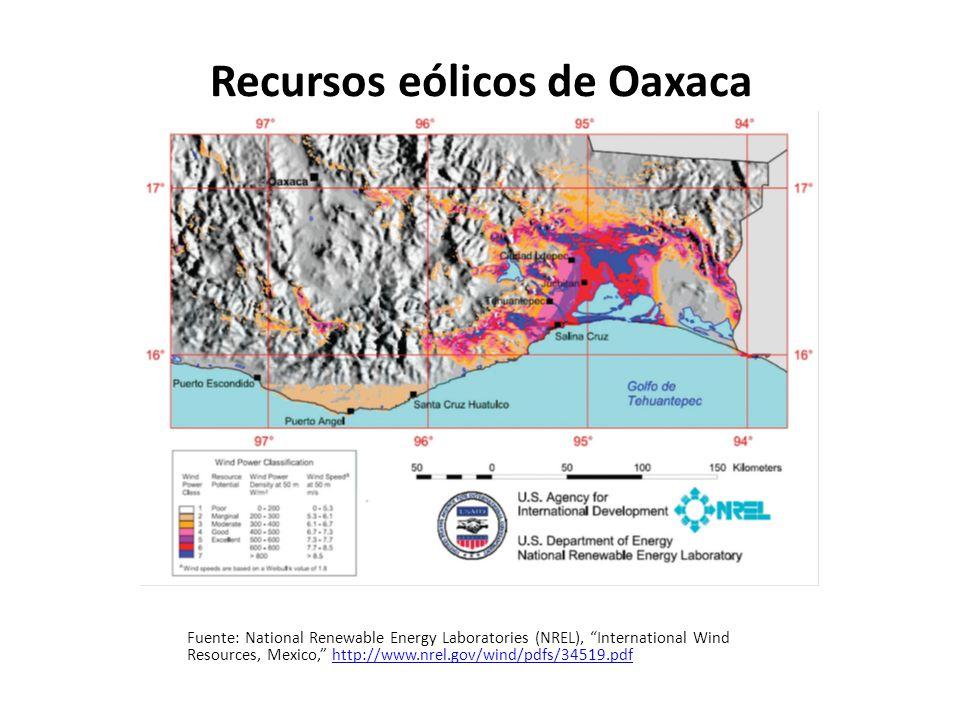Recursos eólicos de Oaxaca