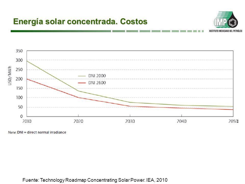 Energía solar concentrada. Costos