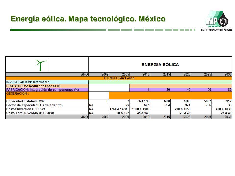 Energía eólica. Mapa tecnológico. México