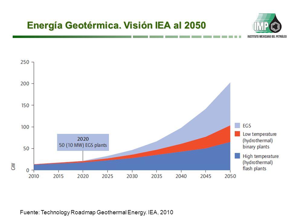 Energía Geotérmica. Visión IEA al 2050