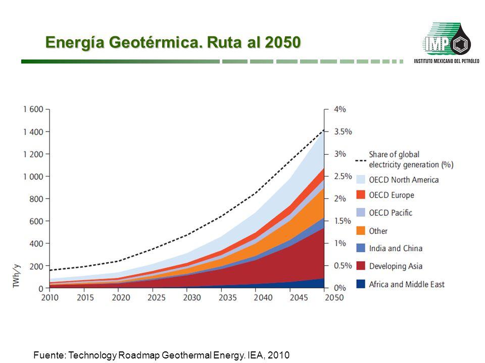 Energía Geotérmica. Ruta al 2050