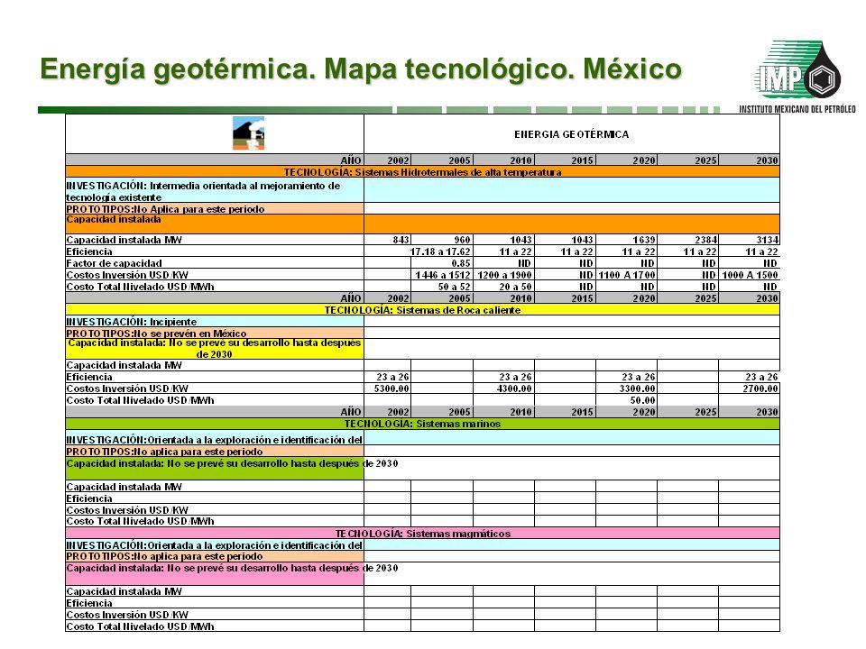 Energía geotérmica. Mapa tecnológico. México