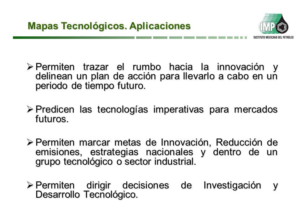 Mapas Tecnológicos. Aplicaciones