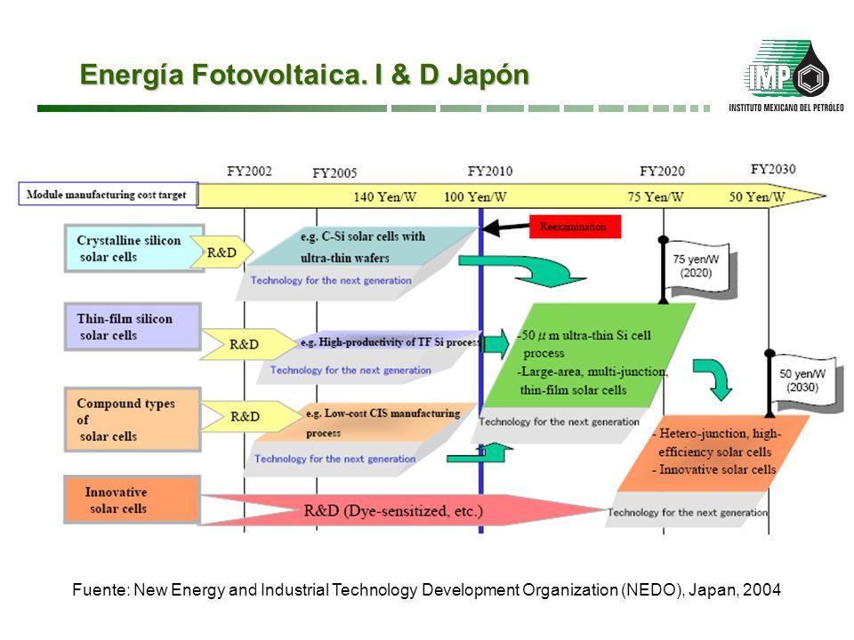 Energía Fotovoltaica. I & D Japón