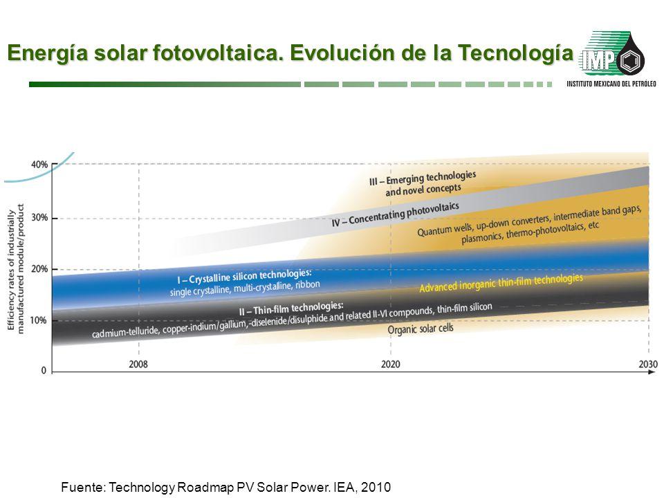 Energía solar fotovoltaica. Evolución de la Tecnología