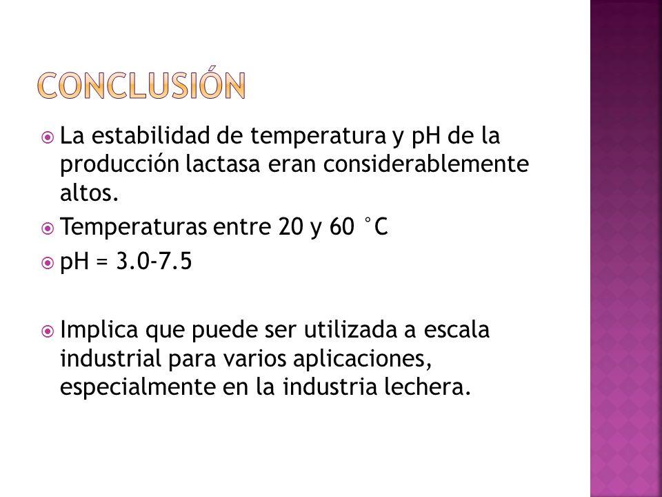 conclusión La estabilidad de temperatura y pH de la producción lactasa eran considerablemente altos.