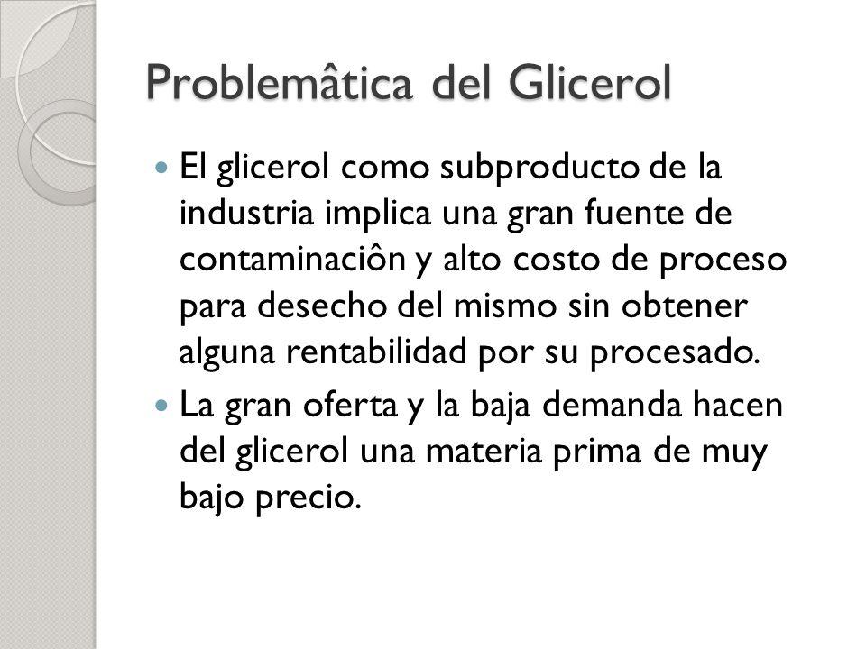 Problemâtica del Glicerol