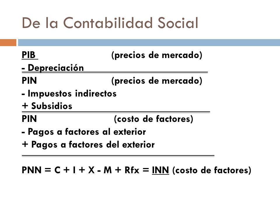 De la Contabilidad Social