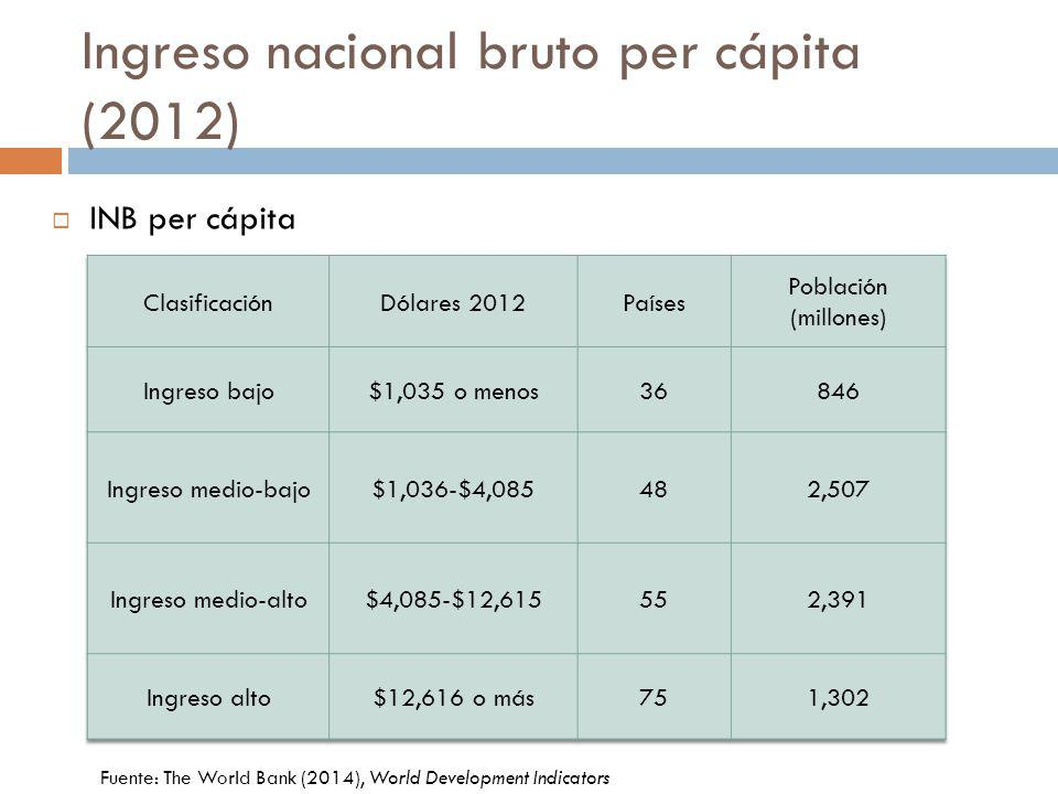 Ingreso nacional bruto per cápita (2012)