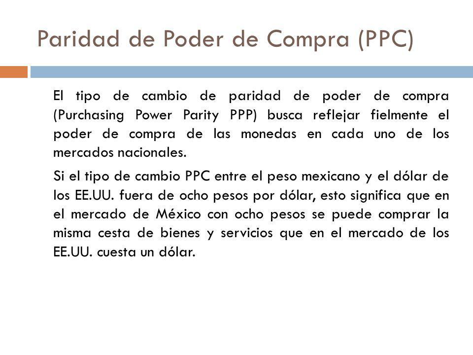 Paridad de Poder de Compra (PPC)
