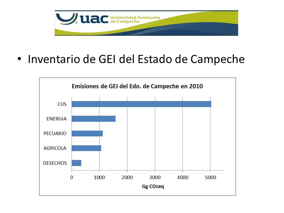 Inventario de GEI del Estado de Campeche