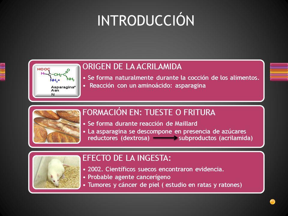 INTRODUCCIÓN ORIGEN DE LA ACRILAMIDA FORMACIÓN EN: TUESTE O FRITURA