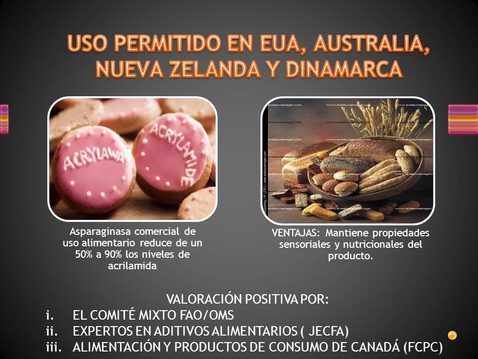 USO PERMITIDO EN EUA, AUSTRALIA, NUEVA ZELANDA Y DINAMARCA
