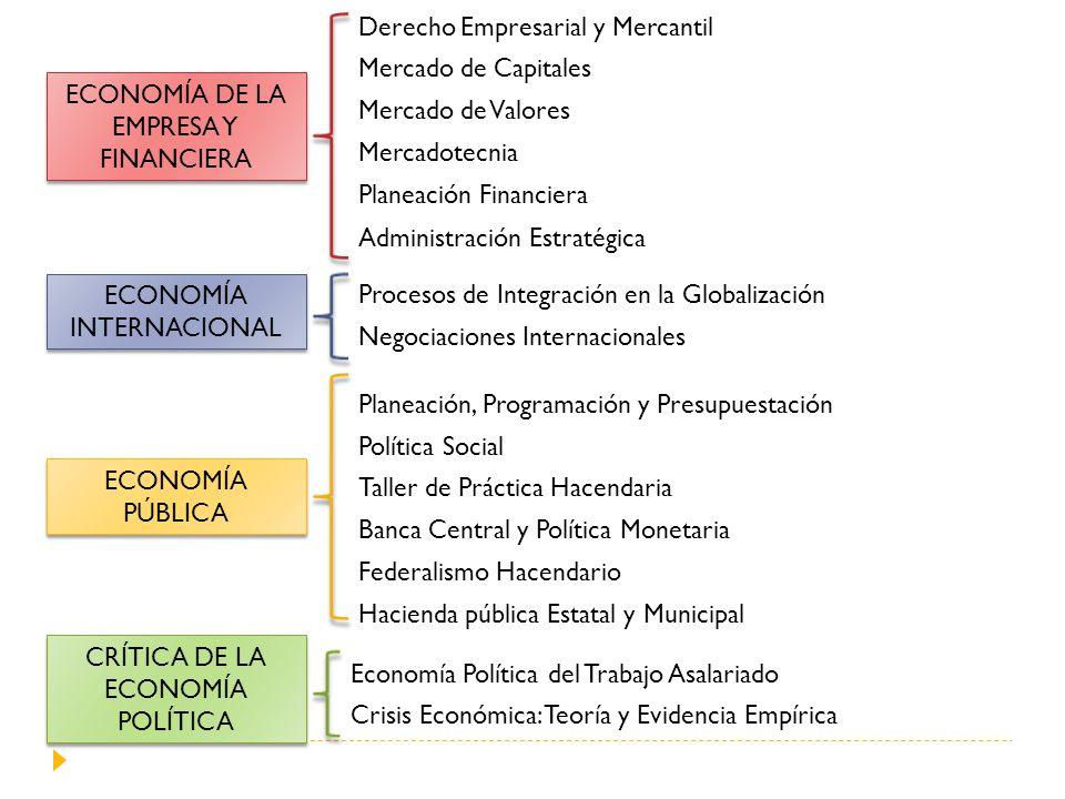 Derecho Empresarial y Mercantil