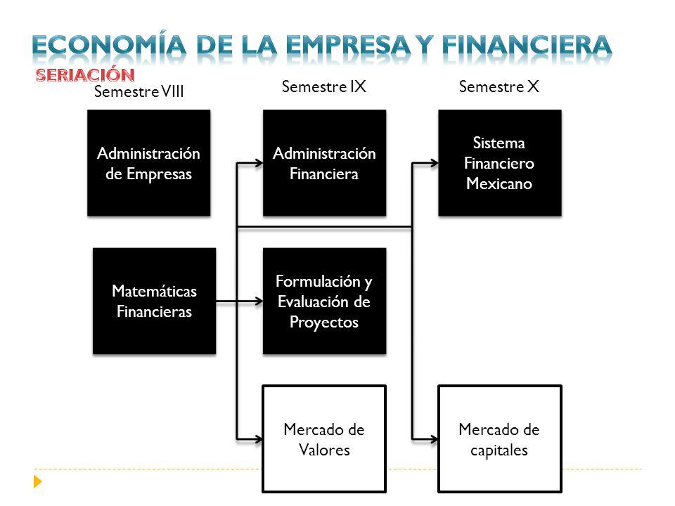 Economía de la empresa y financiera