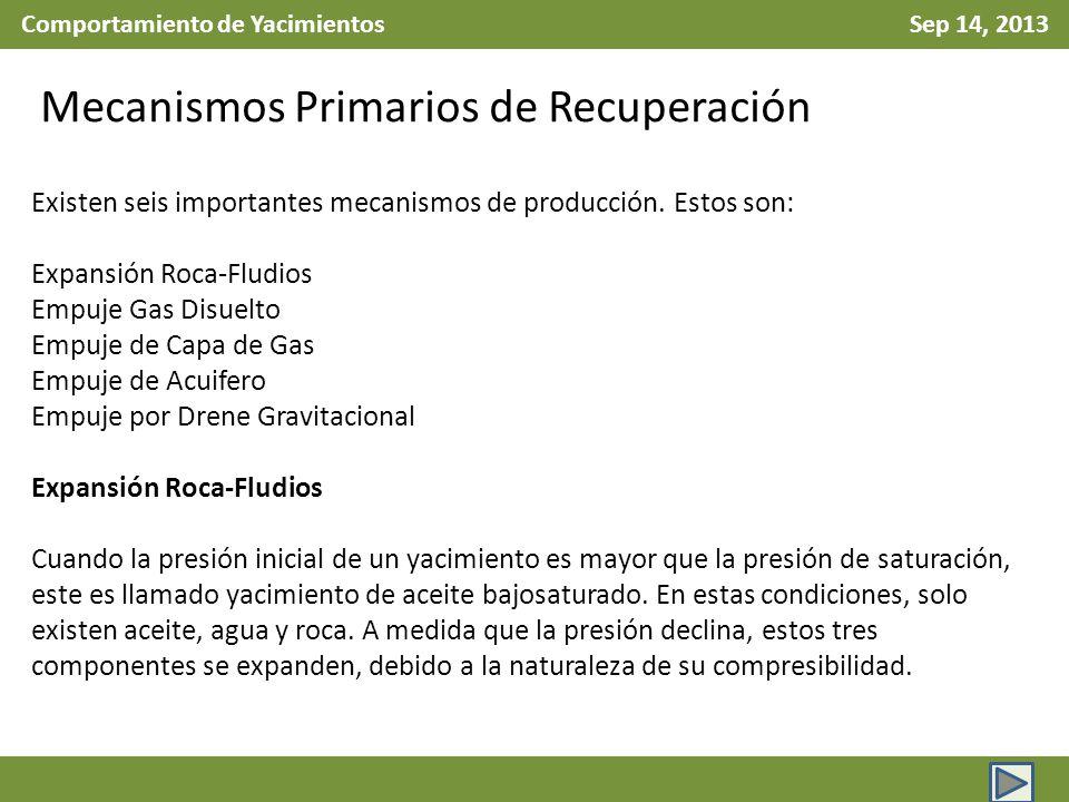 Comportamiento de Yacimientos Sep 14, 2013