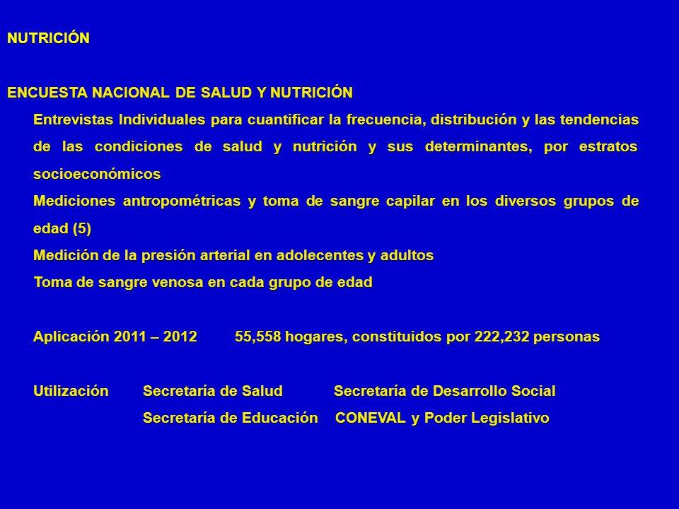 NUTRICIÓN ENCUESTA NACIONAL DE SALUD Y NUTRICIÓN.