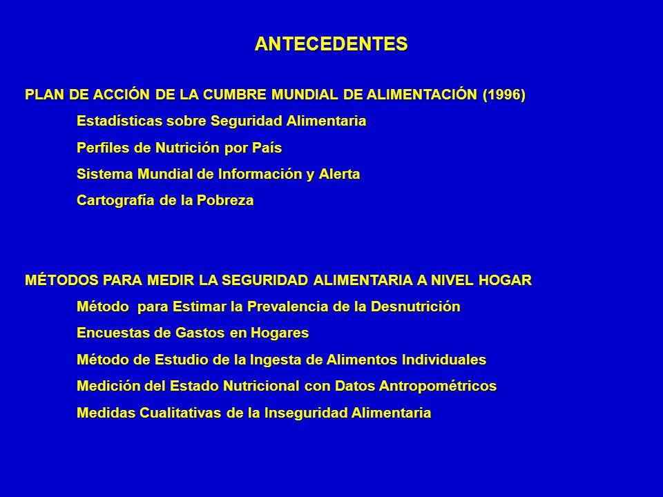 ANTECEDENTES PLAN DE ACCIÓN DE LA CUMBRE MUNDIAL DE ALIMENTACIÓN (1996) Estadísticas sobre Seguridad Alimentaria.