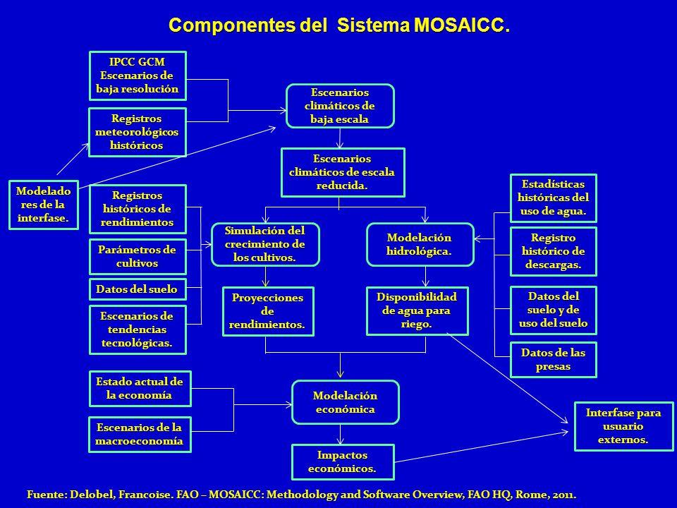 Componentes del Sistema MOSAICC.