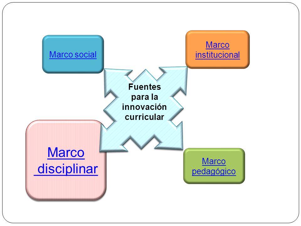 Marco disciplinar Marco institucional Marco social Fuentes para la