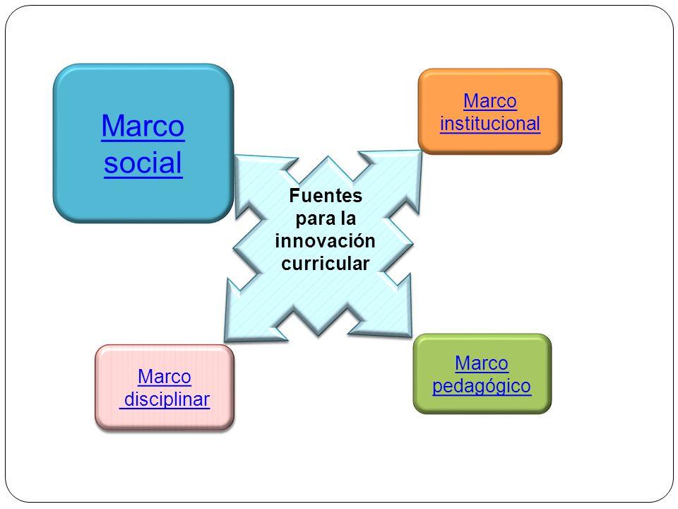 Marco social Marco institucional Fuentes para la innovación curricular