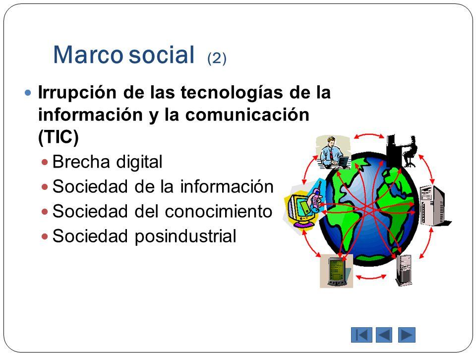 Marco social (2) Irrupción de las tecnologías de la información y la comunicación (TIC) Brecha digital.