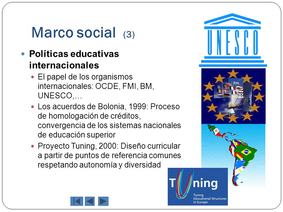 Marco social (3) Políticas educativas internacionales