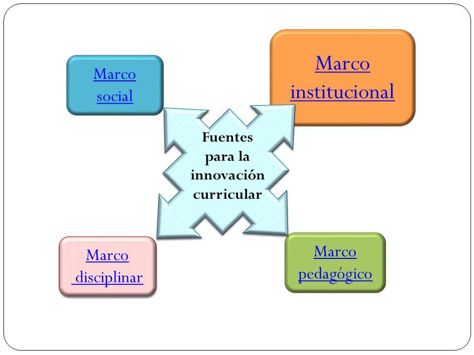 Marco institucional Marco social Marco pedagógico Marco disciplinar