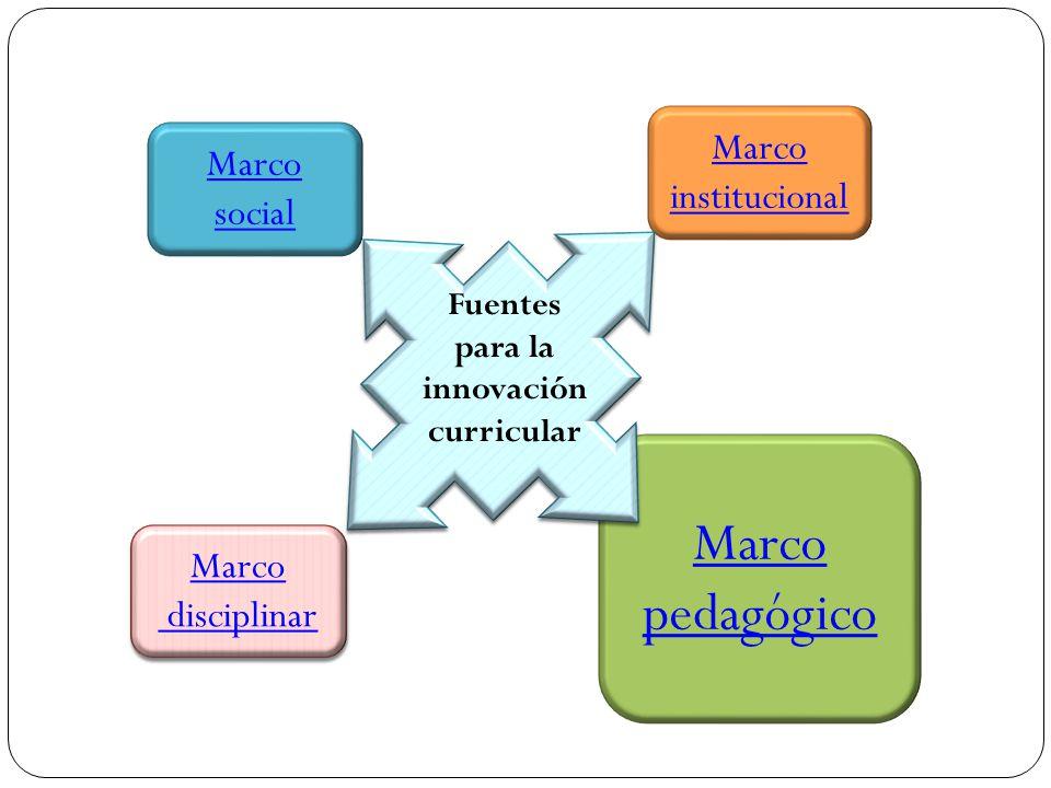 Marco pedagógico Marco institucional Marco social Marco disciplinar