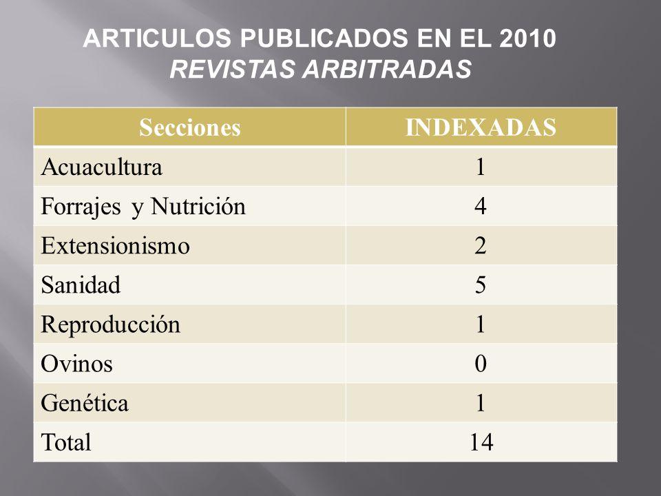ARTICULOS PUBLICADOS EN EL 2010 REVISTAS ARBITRADAS