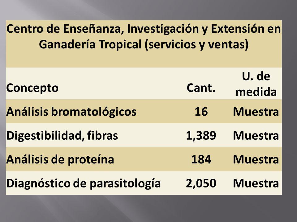 Centro de Enseñanza, Investigación y Extensión en Ganadería Tropical (servicios y ventas)