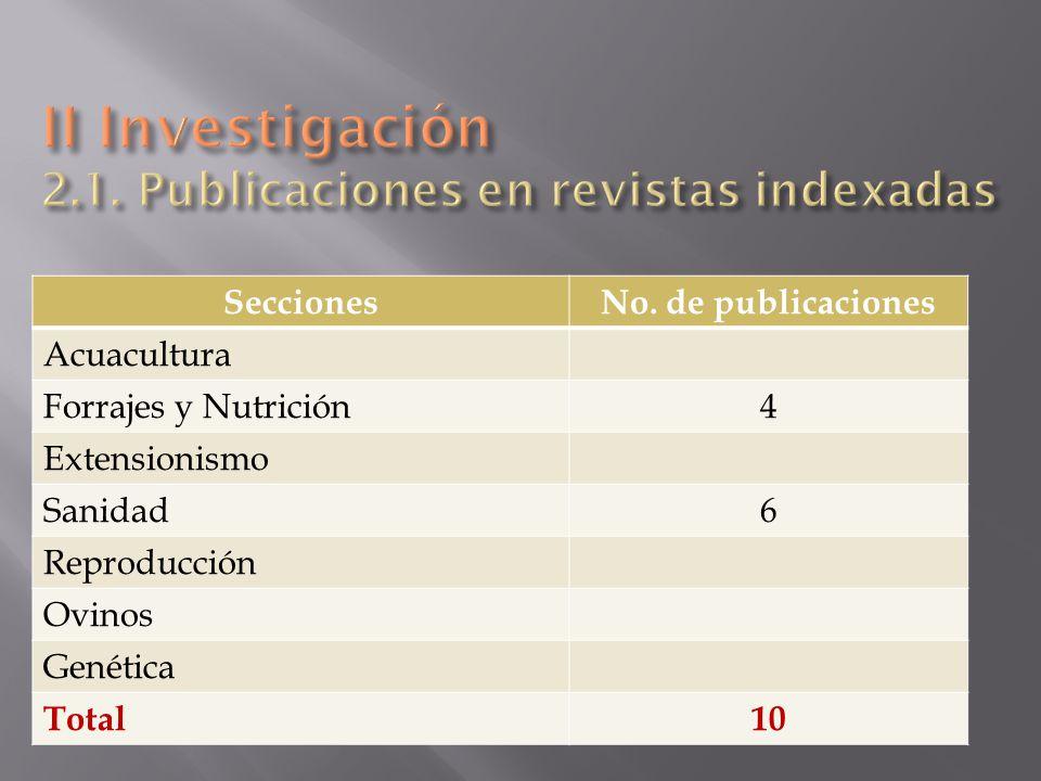 II Investigación 2.1. Publicaciones en revistas indexadas