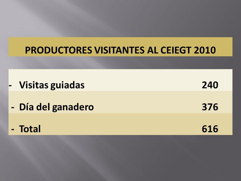 PRODUCTORES VISITANTES AL CEIEGT 2010