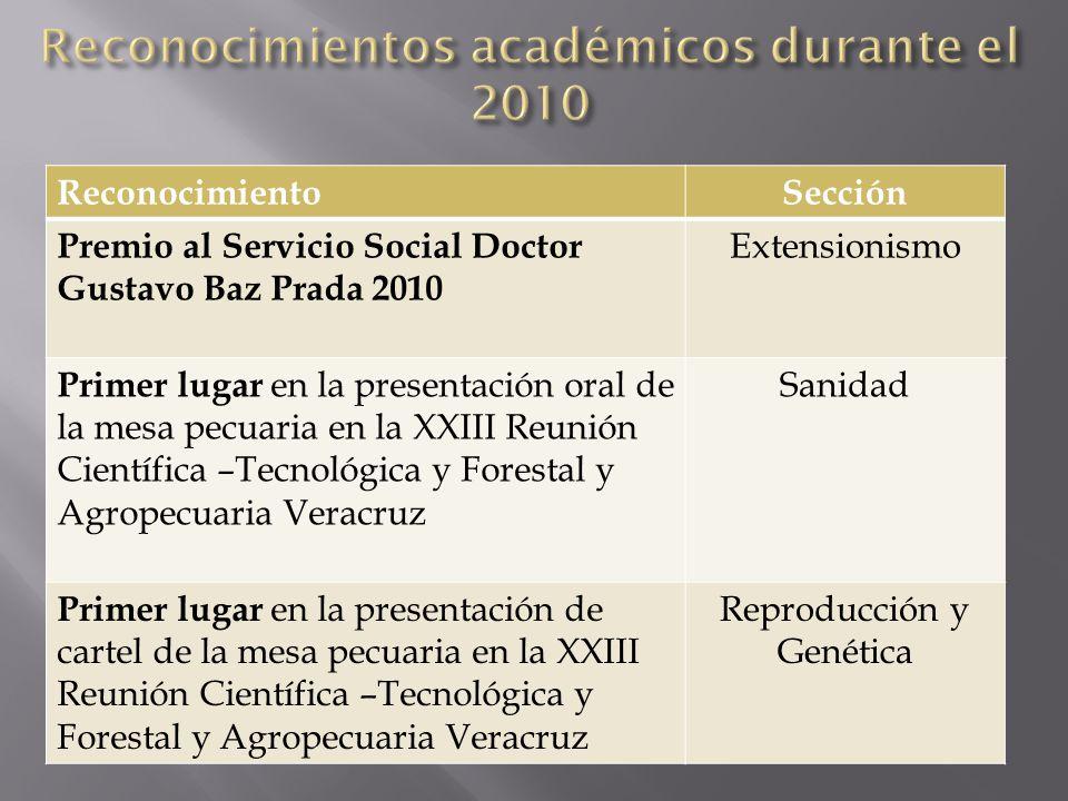 Reconocimientos académicos durante el 2010
