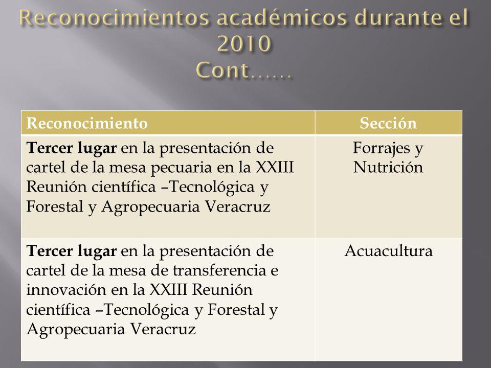 Reconocimientos académicos durante el 2010 Cont……