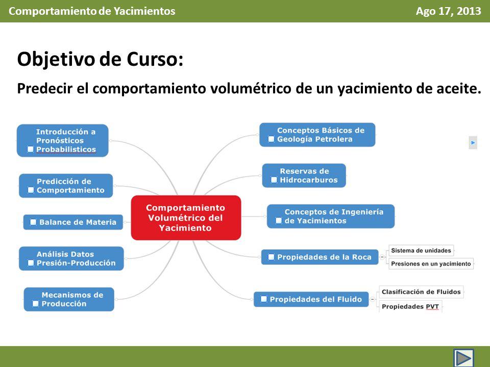 Comportamiento de Yacimientos Ago 17, ppt video online descargar