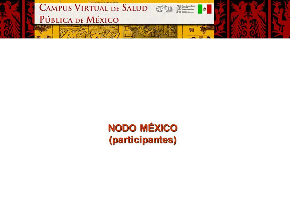 NODO MÉXICO (participantes)