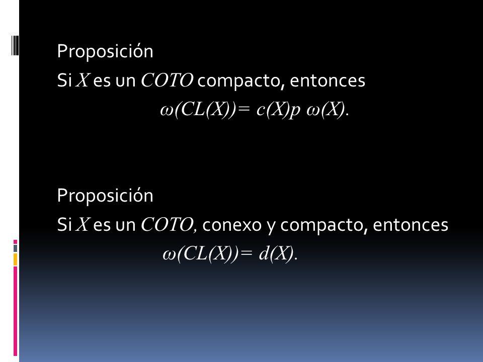 Proposición Si X es un COTO compacto, entonces ω(CL(X))= c(X)p ω(X)