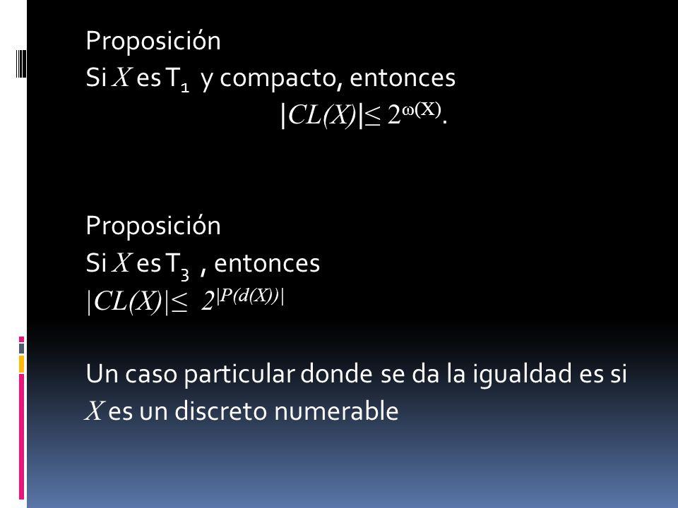 Proposición Si X es T1 y compacto, entonces |CL(X)|≤ 2ω(X)