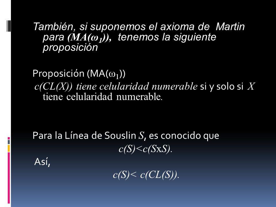 También, si suponemos el axioma de Martin para (MA(ω1)), tenemos la siguiente proposición Proposición (MA(ω1)) c(CL(X)) tiene celularidad numerable si y solo si X tiene celularidad numerable.