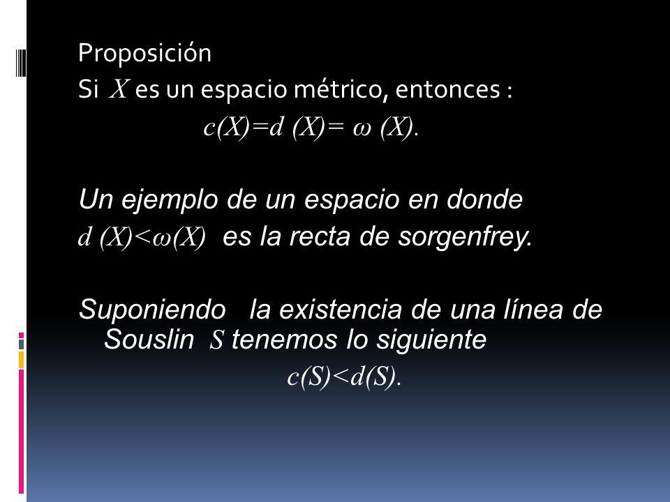 Proposición Si X es un espacio métrico, entonces : c(X)=d (X)= ω (X)