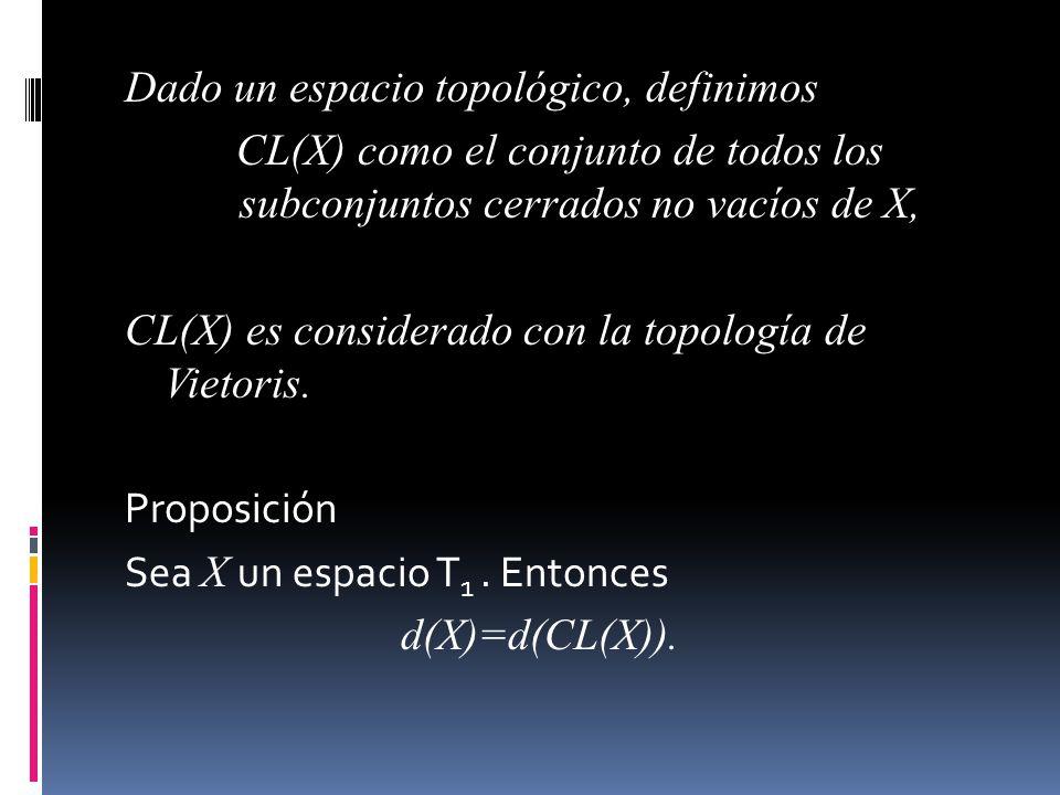 Dado un espacio topológico, definimos CL(X) como el conjunto de todos los subconjuntos cerrados no vacíos de X, CL(X) es considerado con la topología de Vietoris.