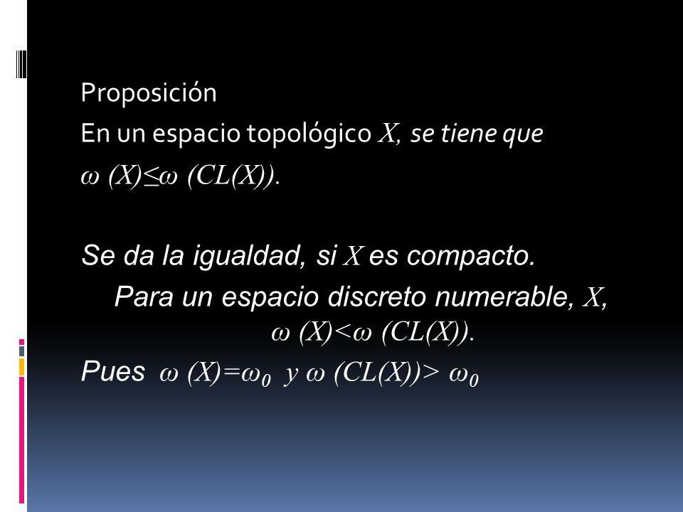 Proposición En un espacio topológico X, se tiene que ω (X)≤ω (CL(X))