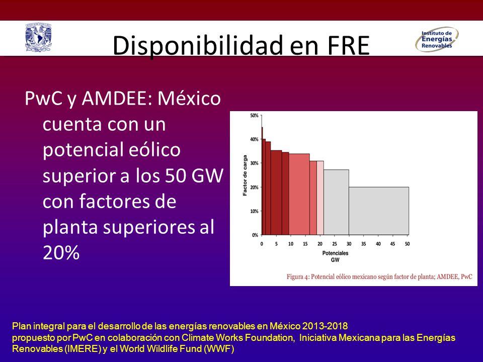 Disponibilidad en FRE PwC y AMDEE: México cuenta con un potencial eólico superior a los 50 GW con factores de planta superiores al 20%