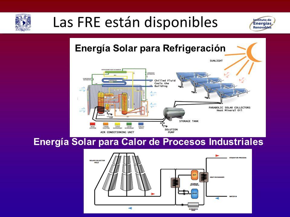 Energía Solar para Refrigeración