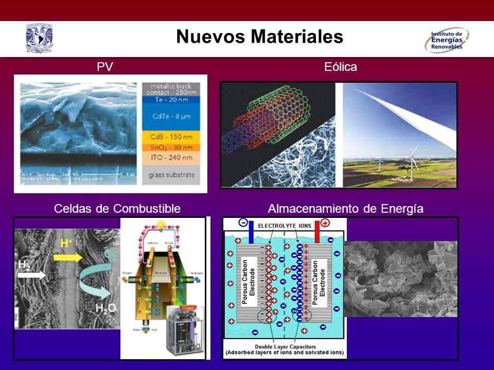 Nuevos Materiales PV Eólica Celdas de Combustible