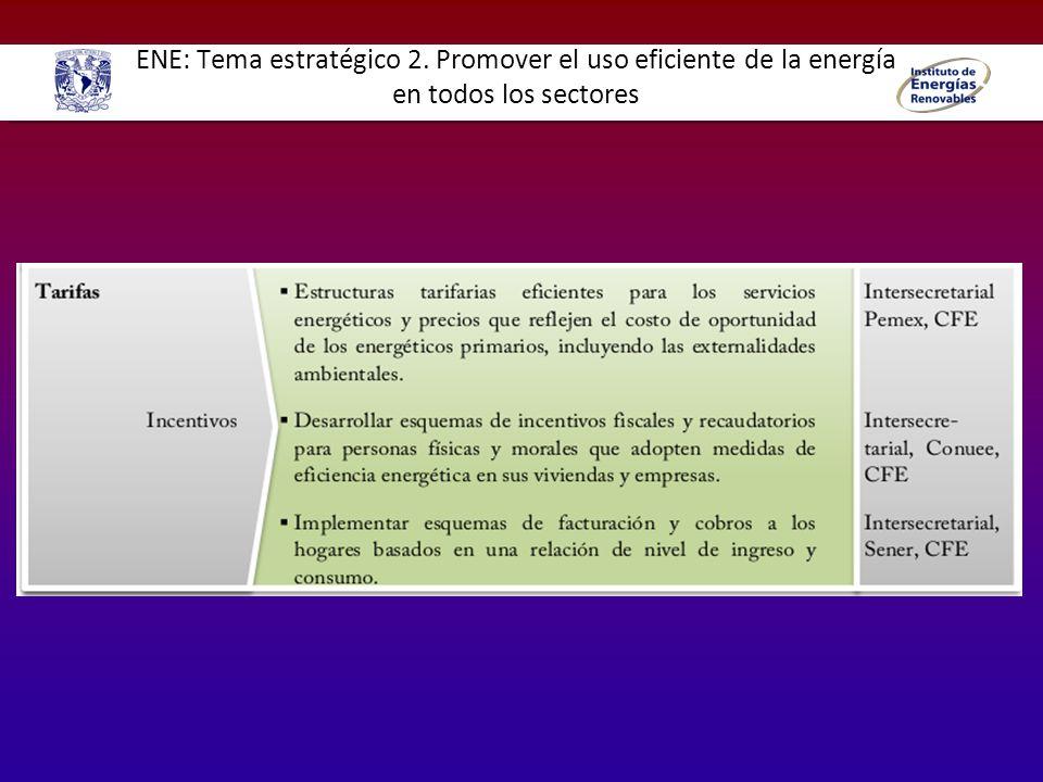 ENE: Tema estratégico 2. Promover el uso eficiente de la energía en todos los sectores