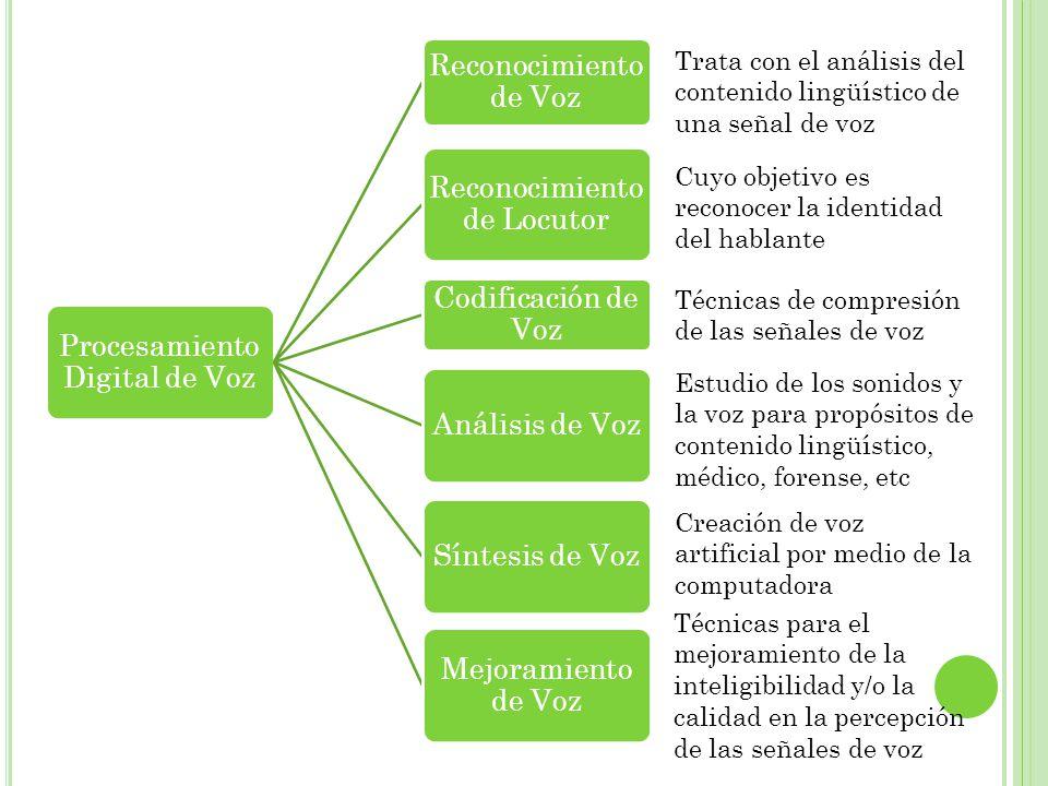 Trata con el análisis del contenido lingüístico de una señal de voz