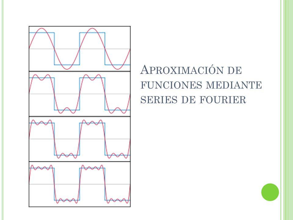 Aproximación de funciones mediante series de fourier